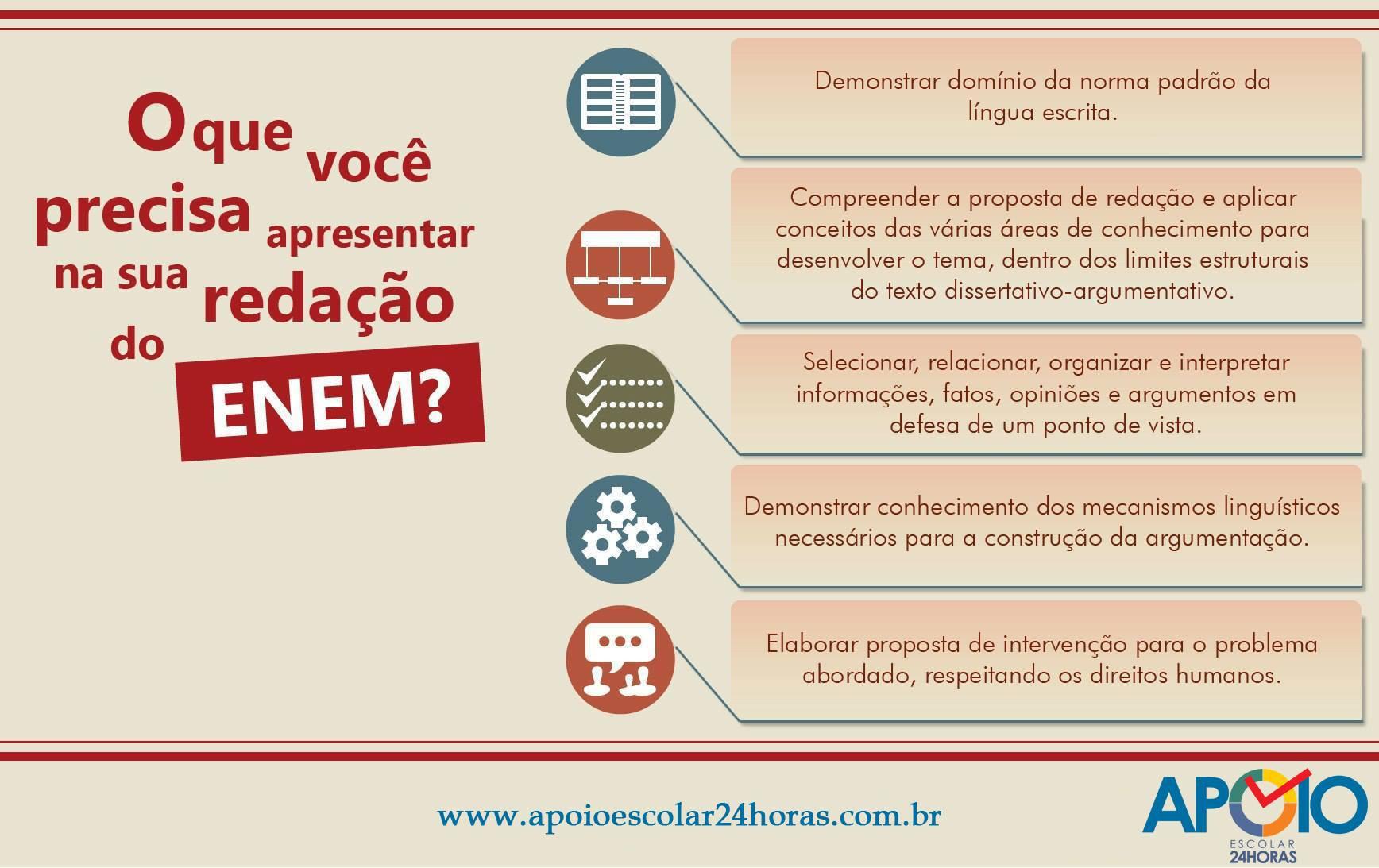 Preparatório ENEM online: Apoio Escolar 24 Horas - Imagem 2