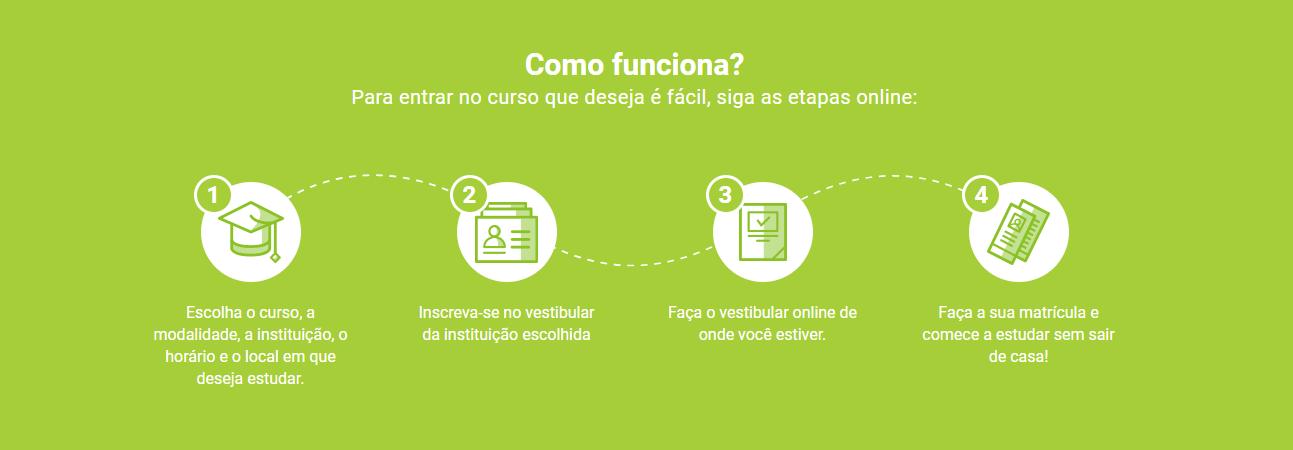 Imagem de Especialização - Metodologias Ágeis Imagem 3